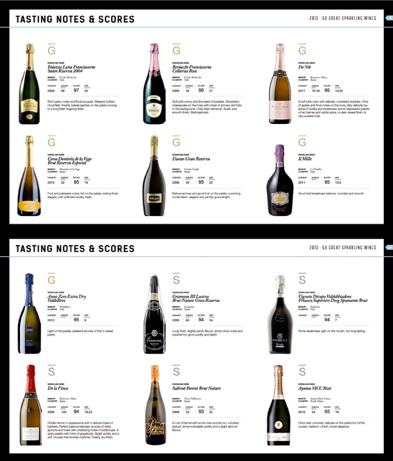 50 GREAT SPARKLING WINES 2013 - 95 Points for our DURAN 5V