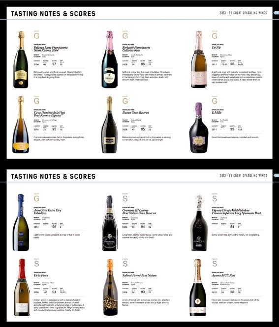 50 GREAT SPARKLING WINES 2013 - 95 Puntos por el DURAN 5V